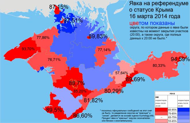 Явка на крымском референдуме. Окончательные данные