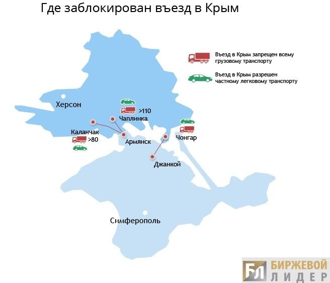 it7_Транспортная блокада Крыма. Один из этапов